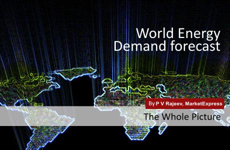 world-energy-demand
