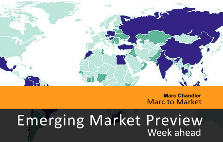 emerging markets