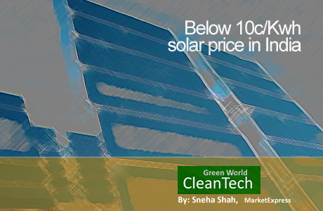solar-price-exponentially-growth
