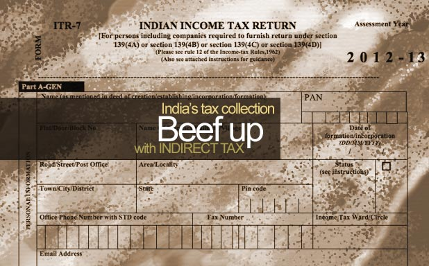 Low tax collections in India
