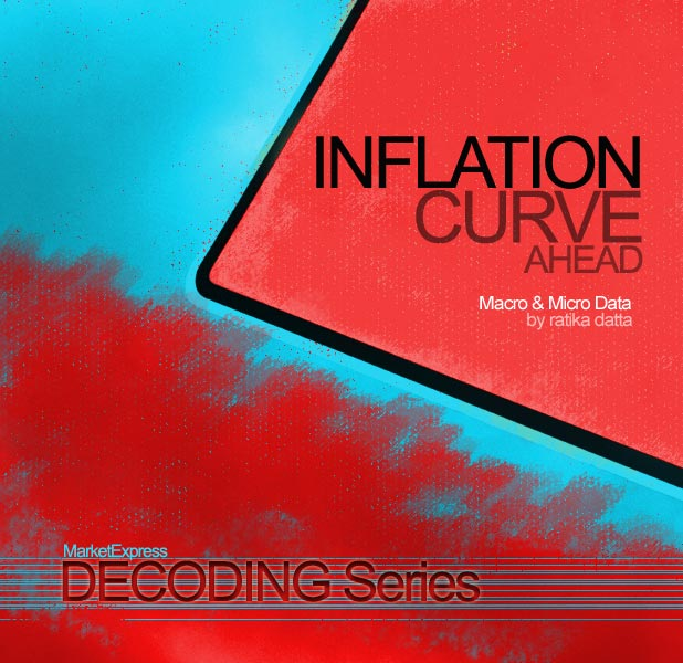 Inflation Decoded- Marketexpress