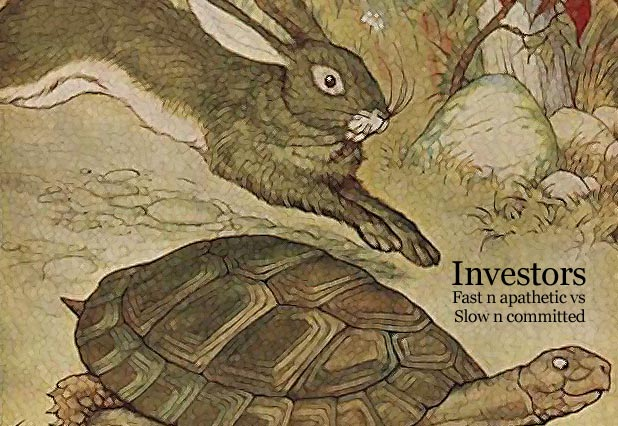 Slow n Committed vs. Fast n Apathetic Investors - MarketExpress
