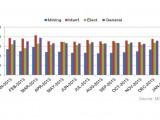 Indian Economy IIP-MarketExpress