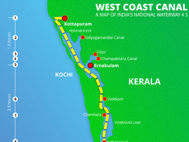 Water Transport Route NW3 Kerala -MarketExpress