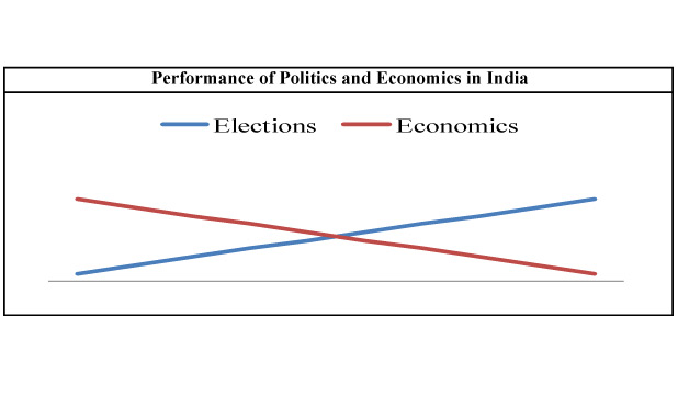 Elections, Economics & Performance-MarketExpress