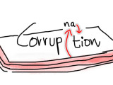Corruption -Black Economy India-MarketExpress-in