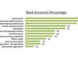 Banks Motives-MarketExpress-in