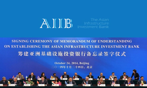 aiib marketexpress-in