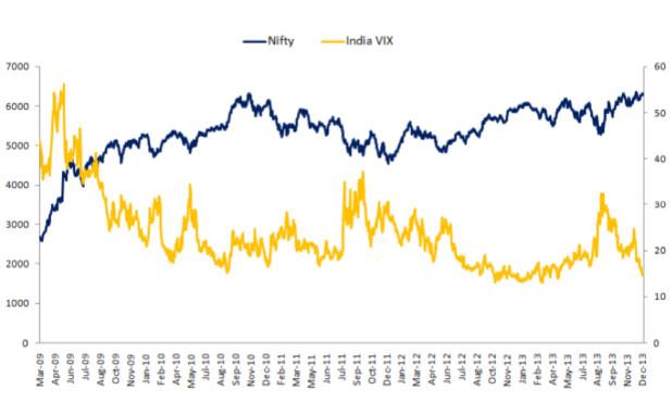 india-vix-volatility-nifty-marketexpress-in