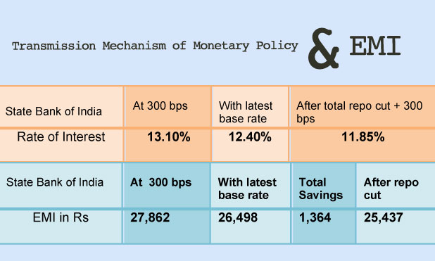 monetary-policy-marketexpress-in