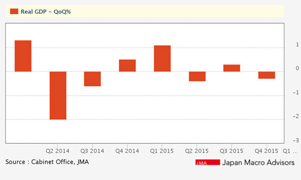 Japan-real-gdp-marketexpress-in-