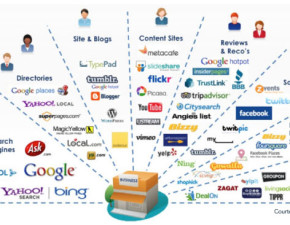 Digital Marketing and Its Growing Influence