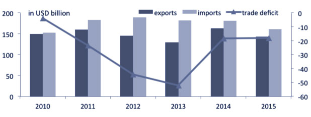 Japan-China-Trade-Statistics-marketexpress-in