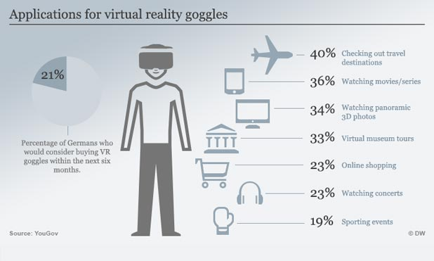 Virtual-reality-applications-marketexpress-in