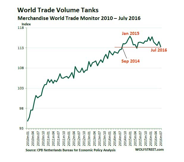world-trade-tanks-marketexpress-in