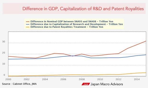 japan-difference-gdp-marketexpress-in