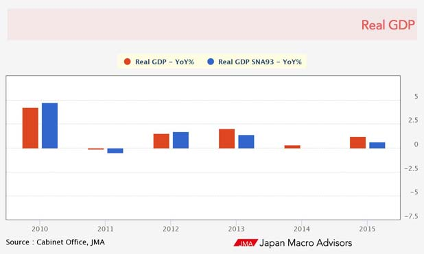 japan-gdp-growth-research-development-marketexpress-in
