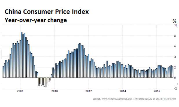 china-consumer-index-marketexpress-in