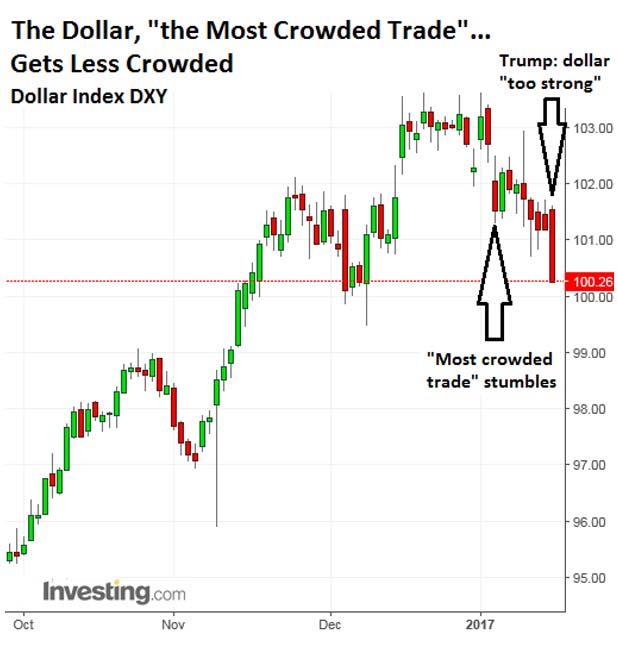 us-dollar-marketexpress-in