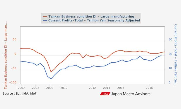 boj-japan-manufacturers-marketexpress-in