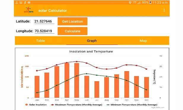 isro-solar-calculator-app-marketexpress-in