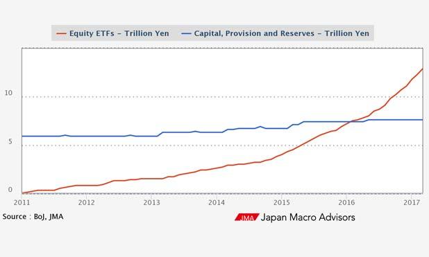 yen-etf-boj-capital-provisions-reserves-marketexpress-in