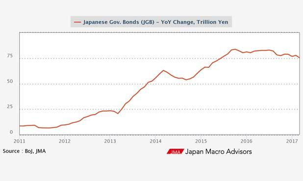 yen-japanese-gov-bonds-boj-marketexpress-in