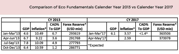 rupee-dollar-eco-fundamental-marketexpress-in