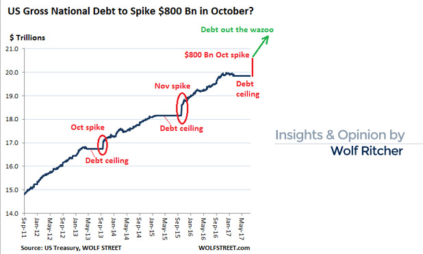 us-national-debt-ceiling-marketexpress-in