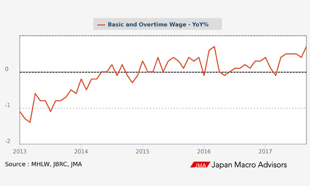 japan-low-wage-hours-worked-marketexpress-in