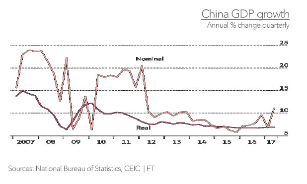 china-shadow-banking-gdp-growth-marketexpress-in