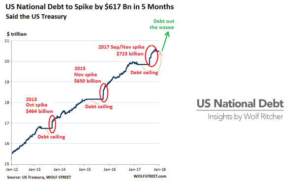 us-national-debt-marketexpress-in
